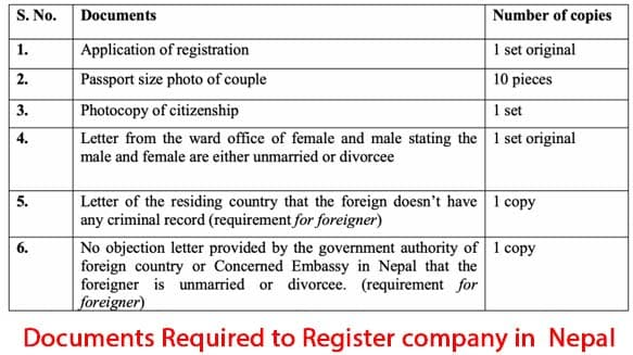 Documents Required to Register company in Nepal