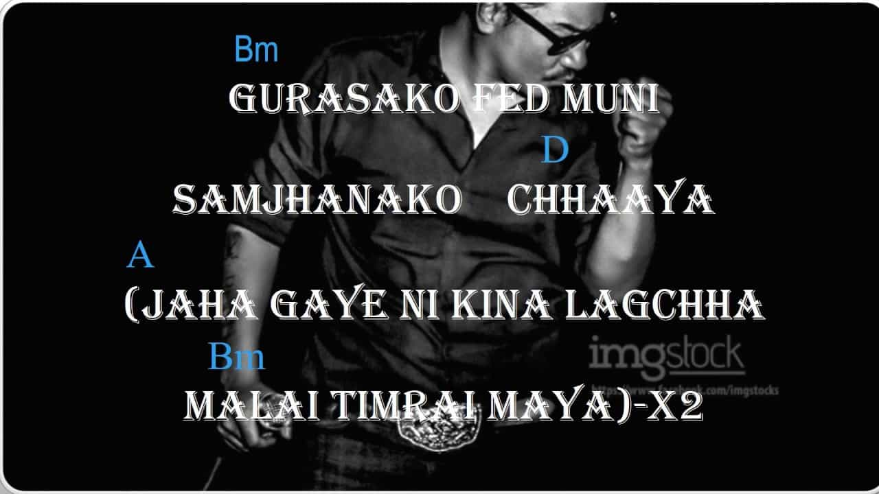 5 best sabin rais songs lyrics a