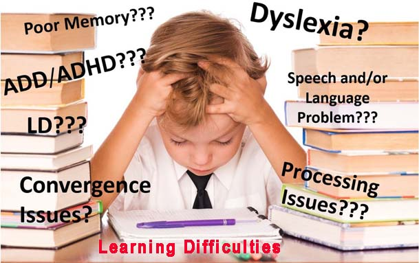 Common Learning Difficulties in children and Solutions