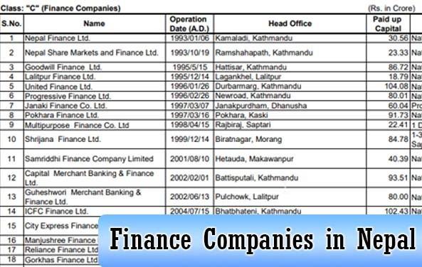 Lists of Finance Companies in Nepal