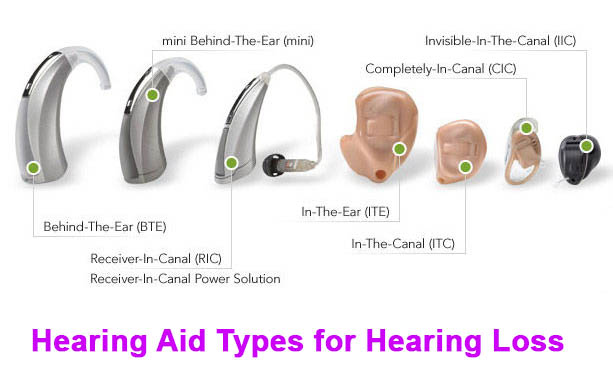 Hearing aid Types for Hearing Loss