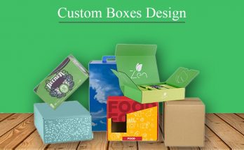 Motives for Attractive Packaging Designs for Products