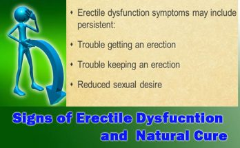 Signs of Erectile Dysfunction
